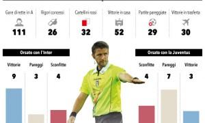 inter-juve-infografica